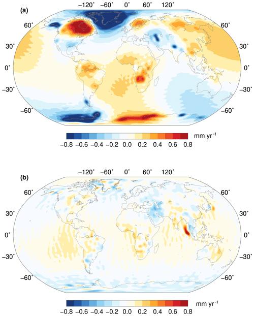 https://www.earth-syst-dynam.net/11/129/2020/esd-11-129-2020-f03