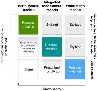 https://www.earth-syst-dynam.net/11/395/2020/esd-11-395-2020-f01