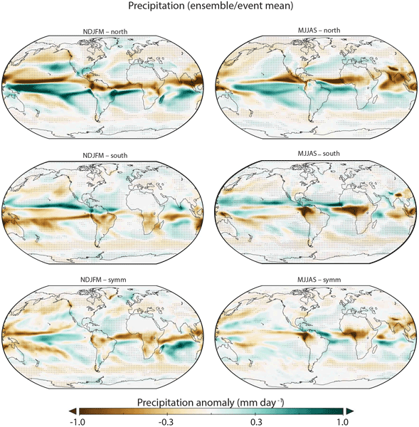 Cp relations uncertainties in the modelled co2 threshold for hemispherically asymmetric volcanic forcing of tropical hydroclimate during the last millennium malvernweather Gallery