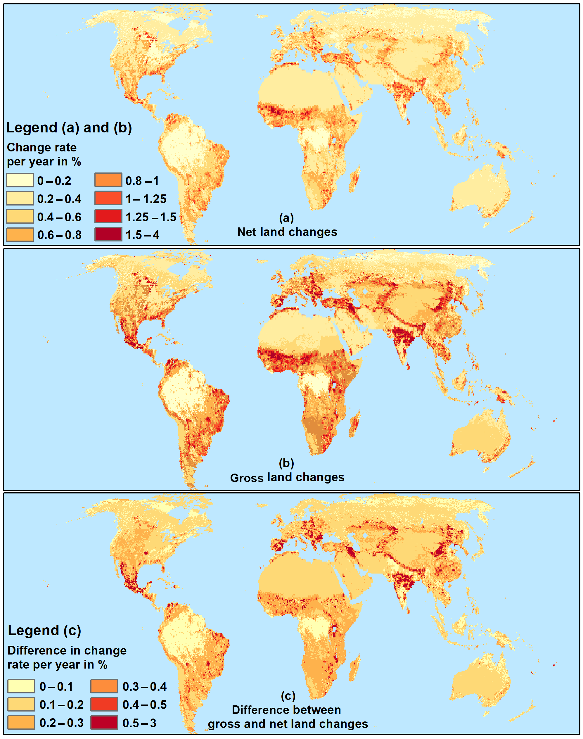 ESD - A global assessment of gross and net land change dynamics for